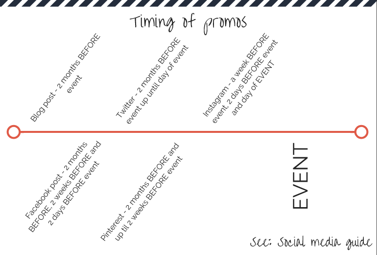 timing-of-promos